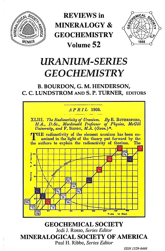 Uranium decay dating